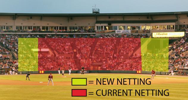 Rochester Red Wings Netting Plan