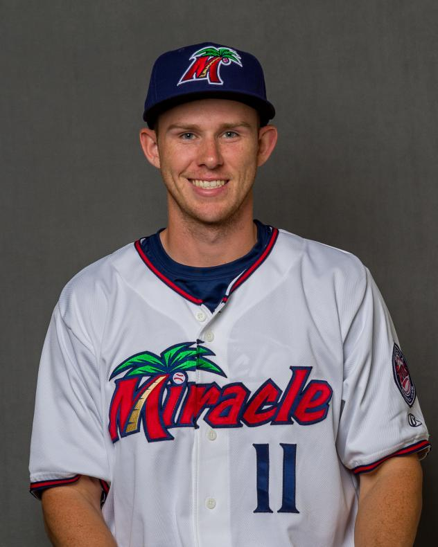 Fort Myers Miracle Pitcher Tyler Jay