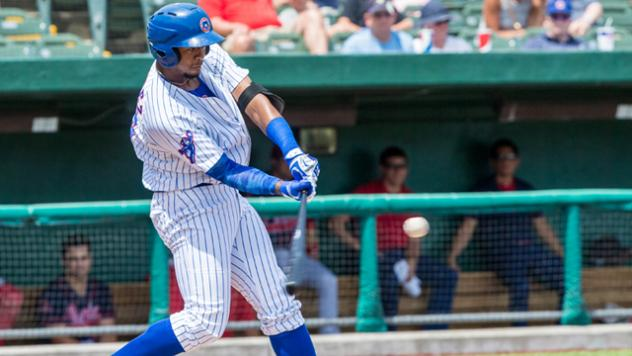 Chicago Cubs Name Eloy Jimenez Minor League Player of the Year