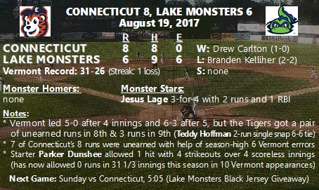 Vermont Game Story: Connecticut 8, Lake Monsters 6