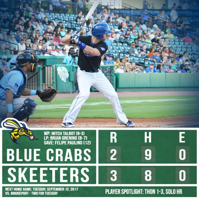 Sugar Land Ends Southern Maryland Series with 3-2 Win