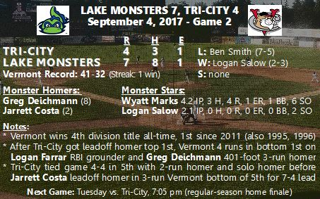 Vermont Game Story: Tri-City 6-4, Lake Monsters 5-7