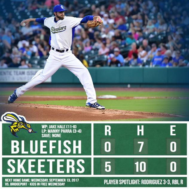 Skeeters Open Home Series with 5-0 Win over the Bluefish