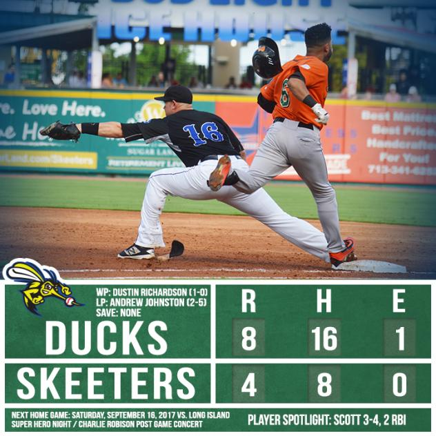 Skeeters Open Home Series with 8-4 Loss to Ducks