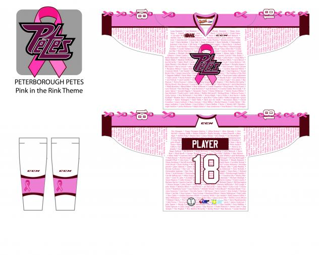 Peterborough Petes 2019 Pink in the Rink jerseys