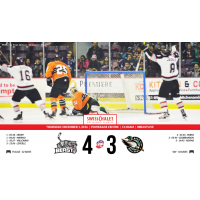 Beast Eke out Thrilling 4-3 Triumph over Mallards