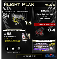Game Preview: Steelhawks Host the Pack...