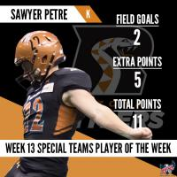 IFL Week 13 Players of the Week Announced