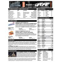 San Antonio Stars Weekly Update - May 29, 2017