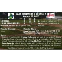8/17 Vermont Game Story: Lake Monsters 3, Lowell 2