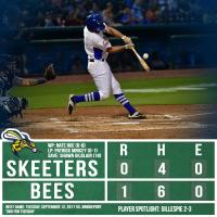 Skeeters Drop Second Game of Double Header 1-0 to New Britain