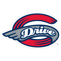 SAL Greenville Drive