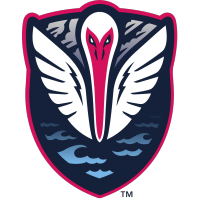 USL1 South Georgia Tormenta FC